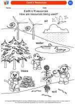 Science - Kindergarten - Worksheet: Earth's Resources