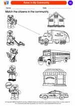 Social Studies - Kindergarten - Worksheet: Rules in My Community