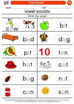 English Language Arts - Kindergarten - Worksheet: Vowel Sounds
