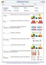 Mathematics - Second Grade - Vocabulary: Subtraction Facts