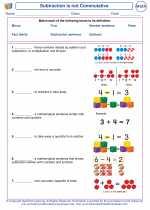 Mathematics - Second Grade - Vocabulary: Subtraction is not Commutative