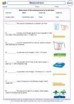 Mathematics - Third Grade - Vocabulary: Measurement