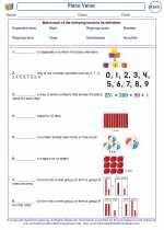 Mathematics - Second Grade - Vocabulary: Place Value