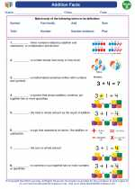 Mathematics - Second Grade - Vocabulary: Addition Facts