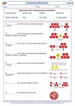 Mathematics - Second Grade - Vocabulary: Comparing Numbers