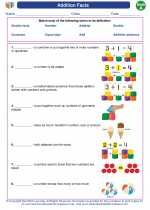 Mathematics - First Grade - Vocabulary: Addition Facts