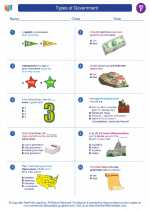 Social Studies - Sixth Grade - Worksheet: Types of Government
