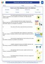 Chemistry - High School - Vocabulary: Elements and the periodic table