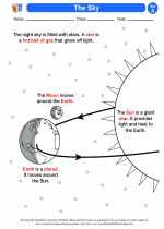 Science - First Grade - Activity Lesson: The Sky