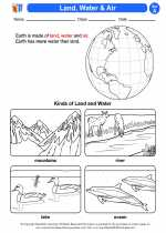 Science - First Grade - Activity Lesson: Land, Water & Air