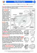 Science - Fourth Grade - Activity Lesson: The Rock Cycle