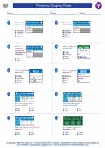 Social Studies - Fifth Grade - Worksheet: Timelines, Graphs, Charts