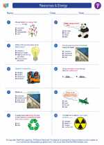 Social Studies - Sixth Grade - Worksheet: Resources & Energy